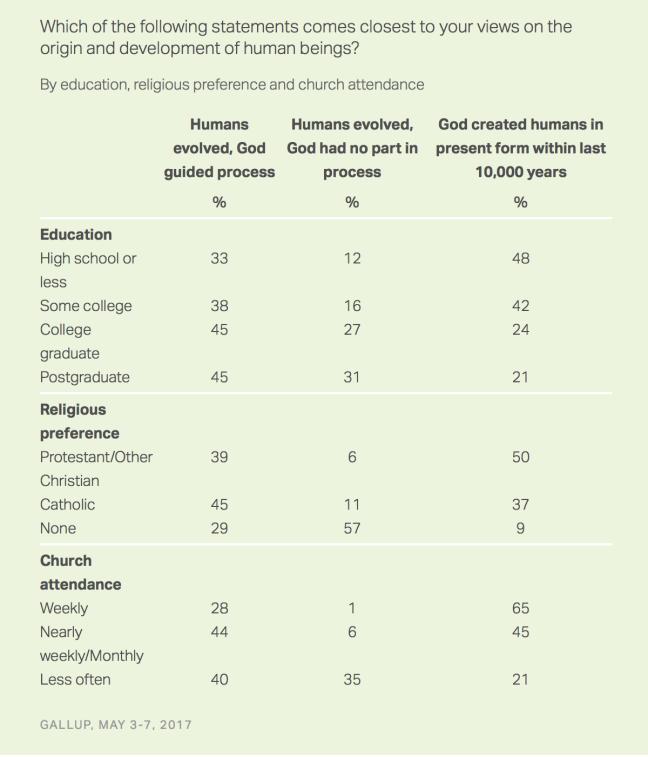Encuesta Gallup 2